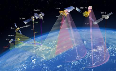 Module 9 - Monitoring the Global Environment