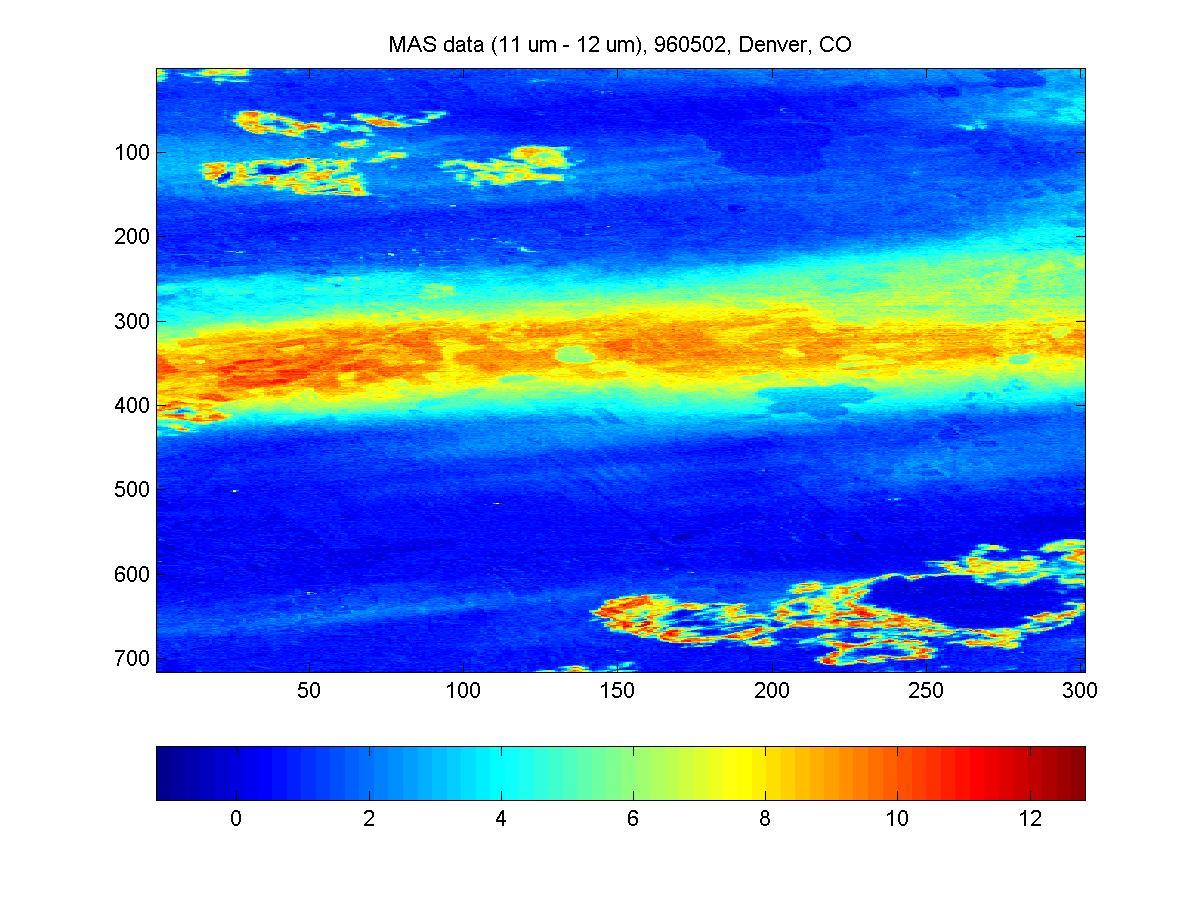 Homework 8 - cloud detection