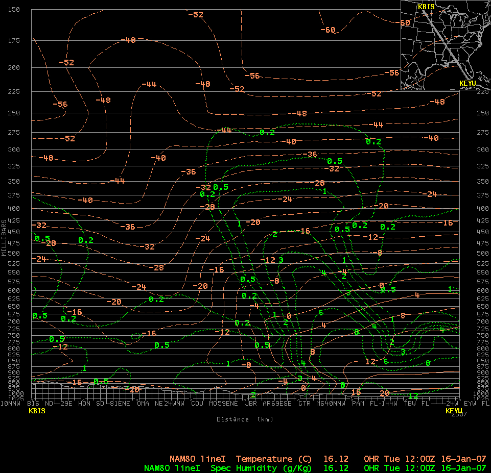 AWIPS model cross section of temperature and specific humidity