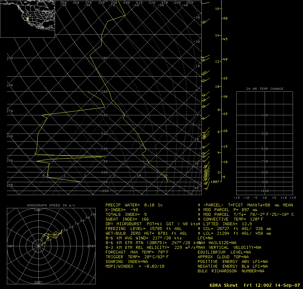 Desert Rock NV rawinsonde data