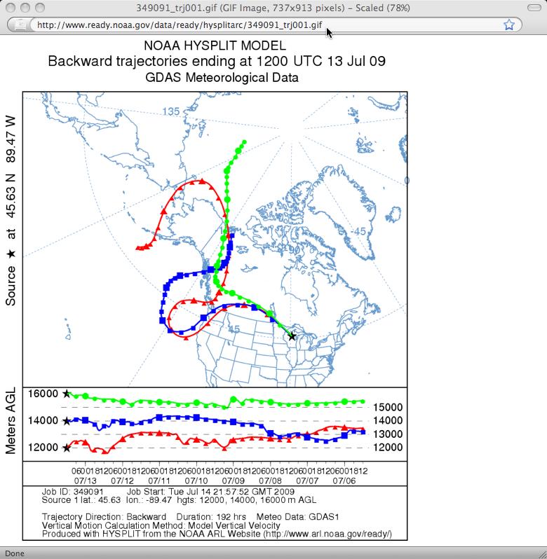 NOAA ARL backward trajectories