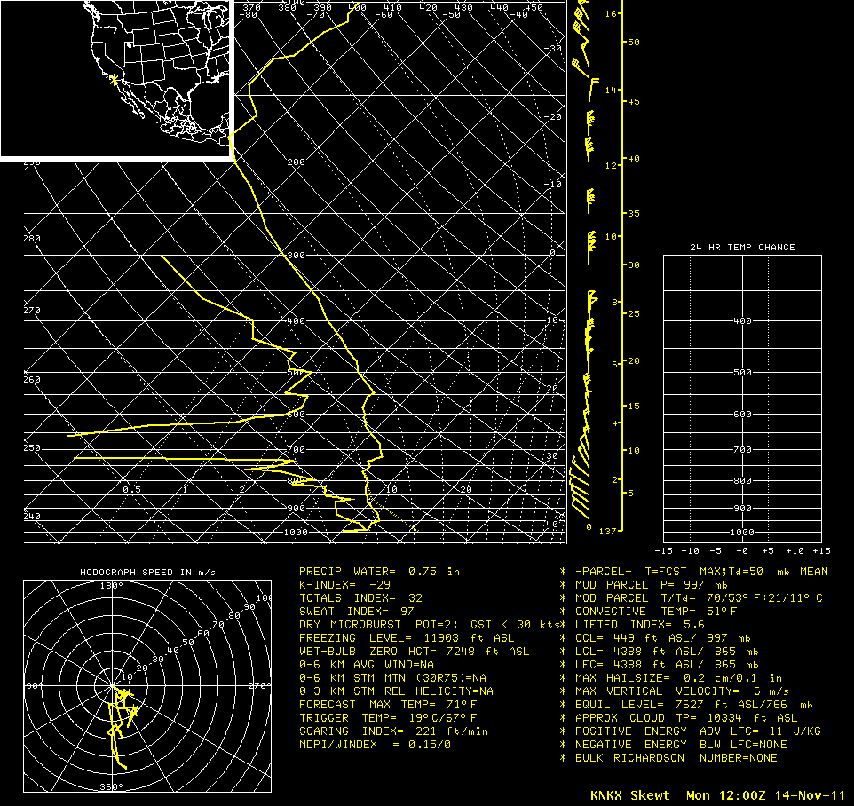 San Deigo, California 12:00 UTC rawinsonde profile