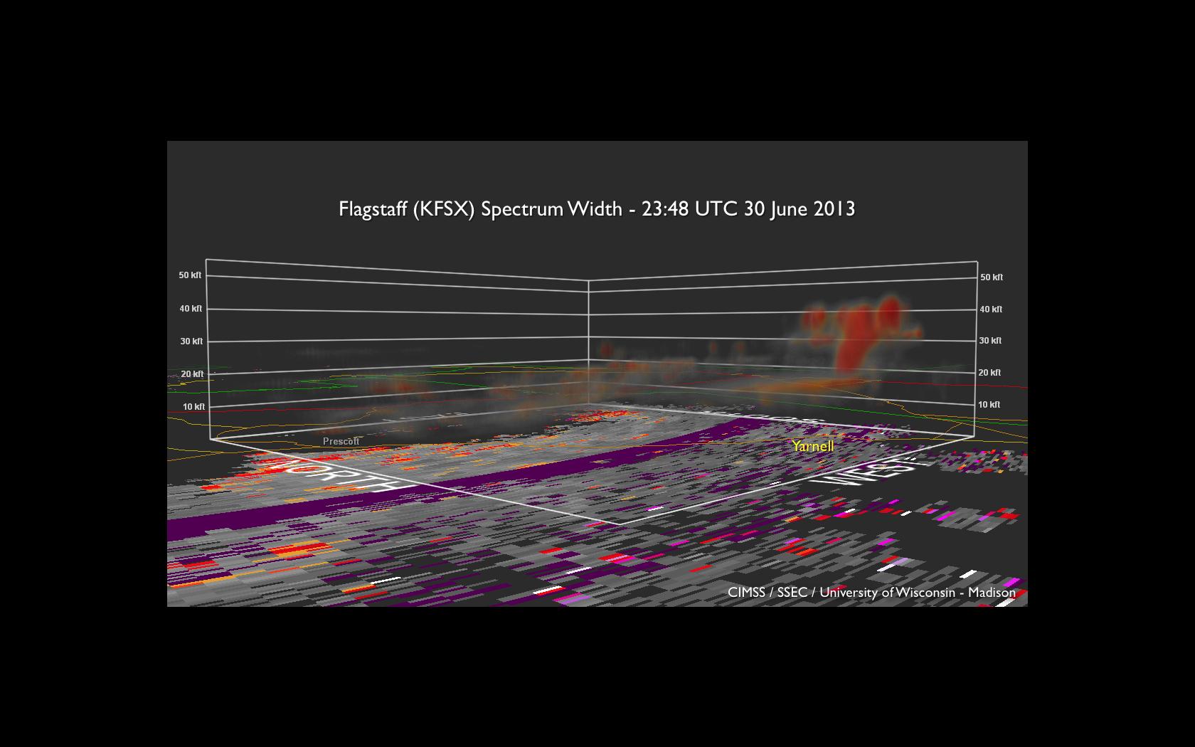 Flagstaff, Arizona WSR-88D radar spectrum width (click image to play animation)