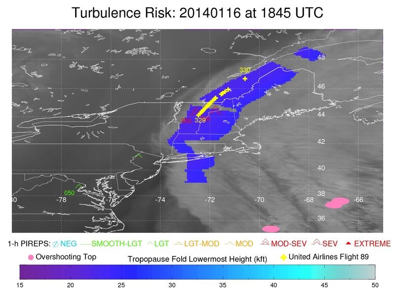 Turbulence risk product