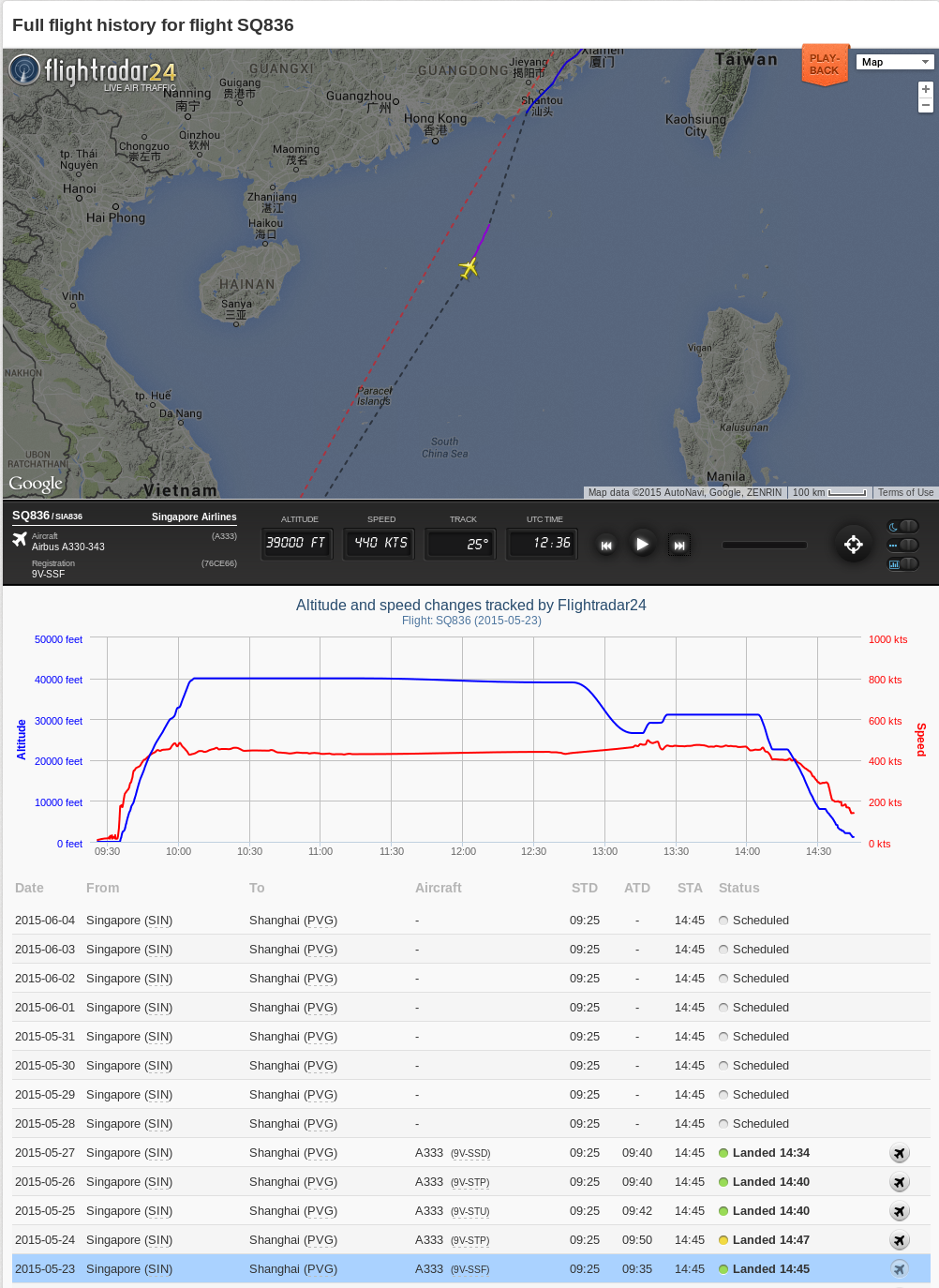 Singapore Airlines Flight SQ836 path, altitude, and airspeed (from flightradar24)