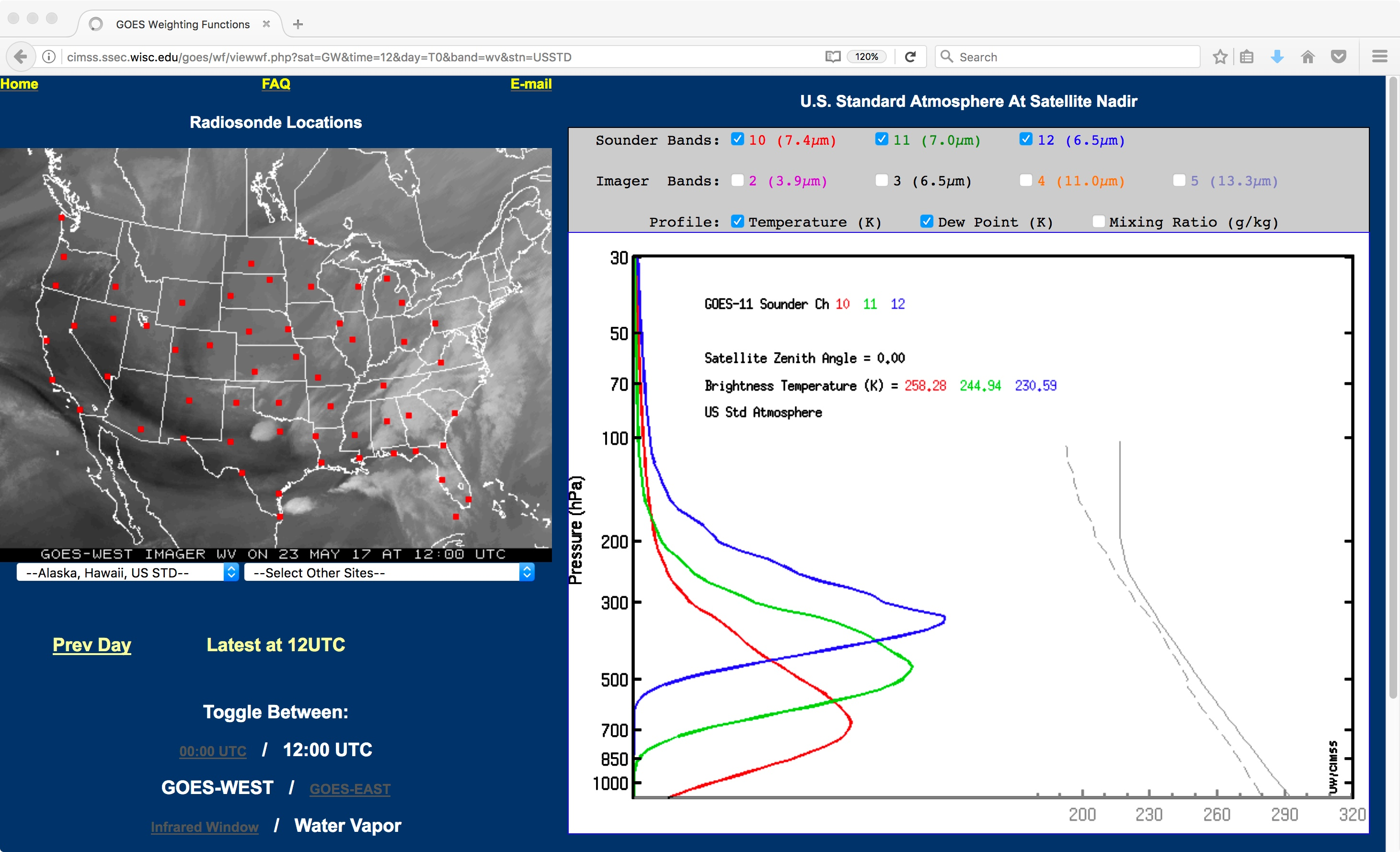 GOES-15 sounder Water Vapor band weighting functions [click to enlarge]